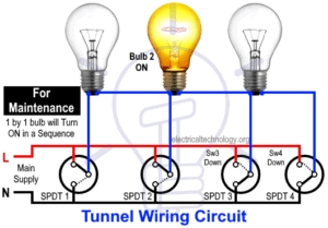 Tunnel Circuit like Godown Circuit