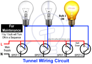 Tunnel Circuit working and operation