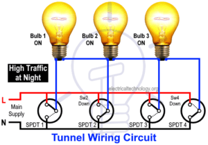 Tunnel Light Control during high traffic
