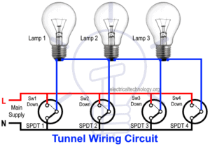 Tunnel Light control