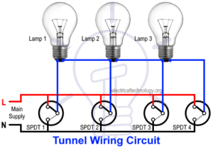 Tunnel Wiring Circuit