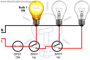 Tunnel Wiring Circuit and Working