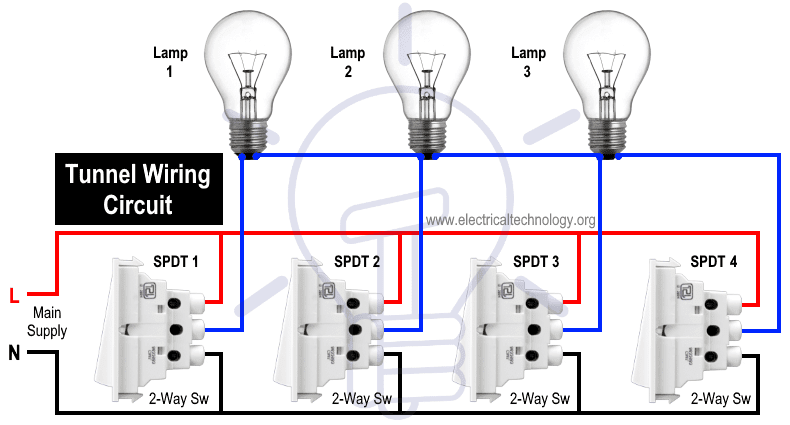 Tunnel Wiring Circuit Diagram for Light Control using SwitchesElectrical Technology