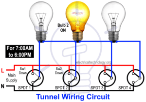 Tunnel Wiring during Day