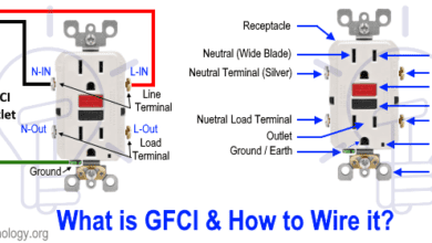 Photo of How to wire a GFCI Outlet? – GFCI Wiring Circuit Diagrams