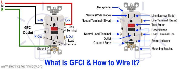 How to wire a GFCI Outlet? - GFCI Wiring Circuit Diagrams | Two Gfci Schematic Wiring Diagram |  | Electrical Technology