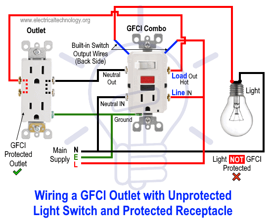 How to Wire GFCI Combo Switch & Outlet? GFCI Switch/Outlet WiringElectrical Technology