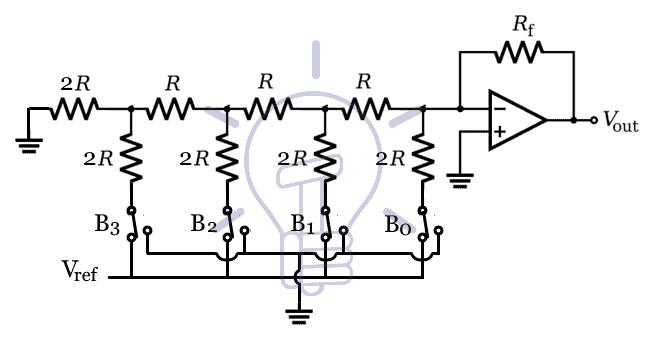 4-bit R-2R Ladder DAC