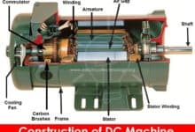 Photo of DC Machine – Construction, Working, Types and Applications
