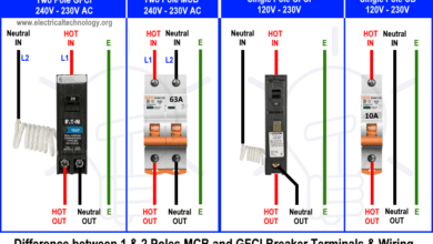 Photo of How to Wire a GFCI Circuit Breaker? 1, 2, 3 & 4 Poles GFCIs Wiring