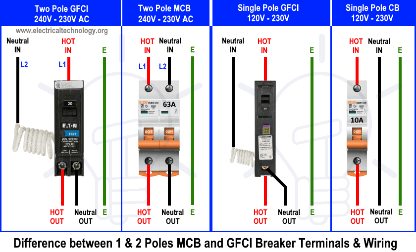 Difference between 1 & 2 Poles MCB and GFCI Breaker Terminals & Wiring
