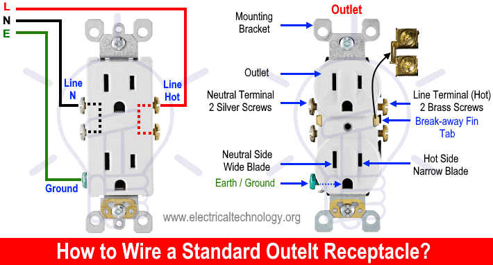 [SCHEMATICS_4US]  How to Wire an Outlet Receptacle? Socket Outlet Wiring Diagrams | 20a 240v Plug Wiring Diagram |  | Electrical Technology