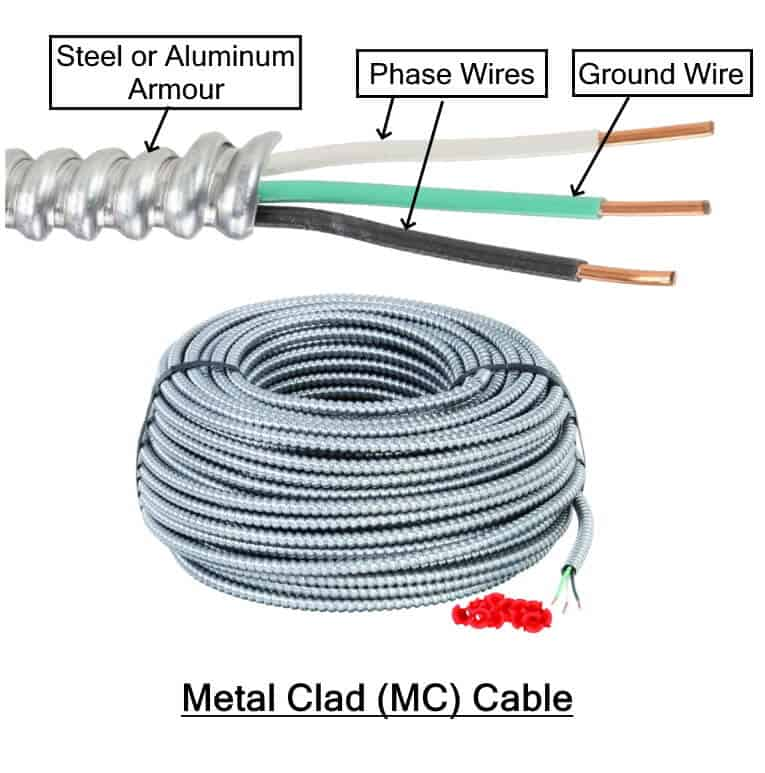 Metal Clad MC Cable