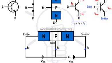 NPN Transistor - Construction & Working