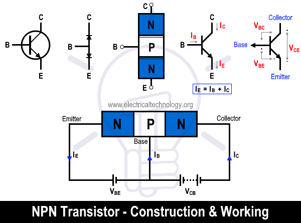 NPN Transistor - Construction & Working