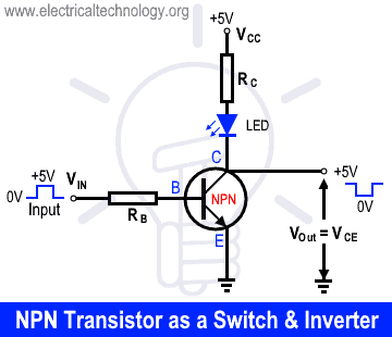 NPN Transistor as a Switch & Inverter