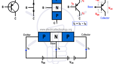 PNP Transistor - Construction & Working