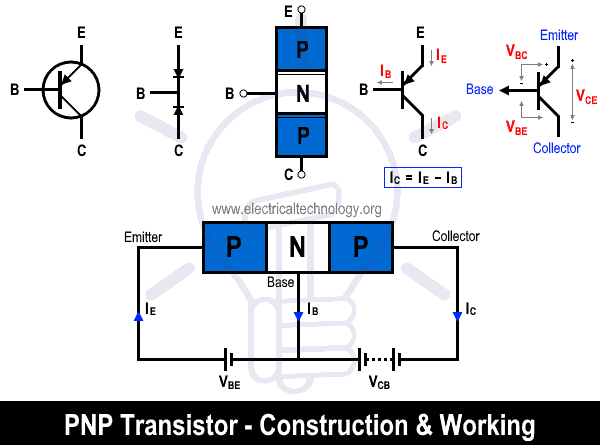 PNP Transistor - Construction & Working