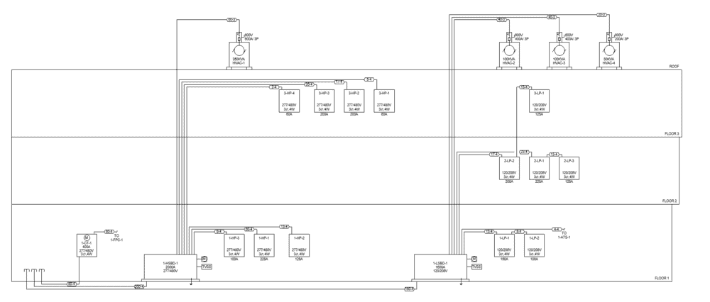 types of electrical drawing and diagrams  electrical technology
