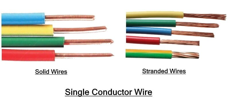 Single Conductor Wire