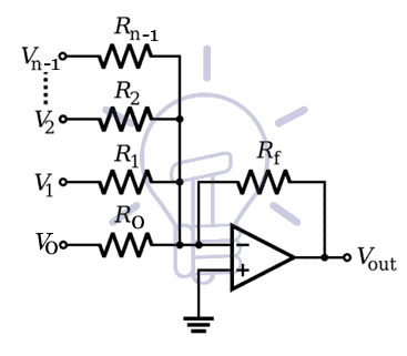 Summing Amplifier for DAC