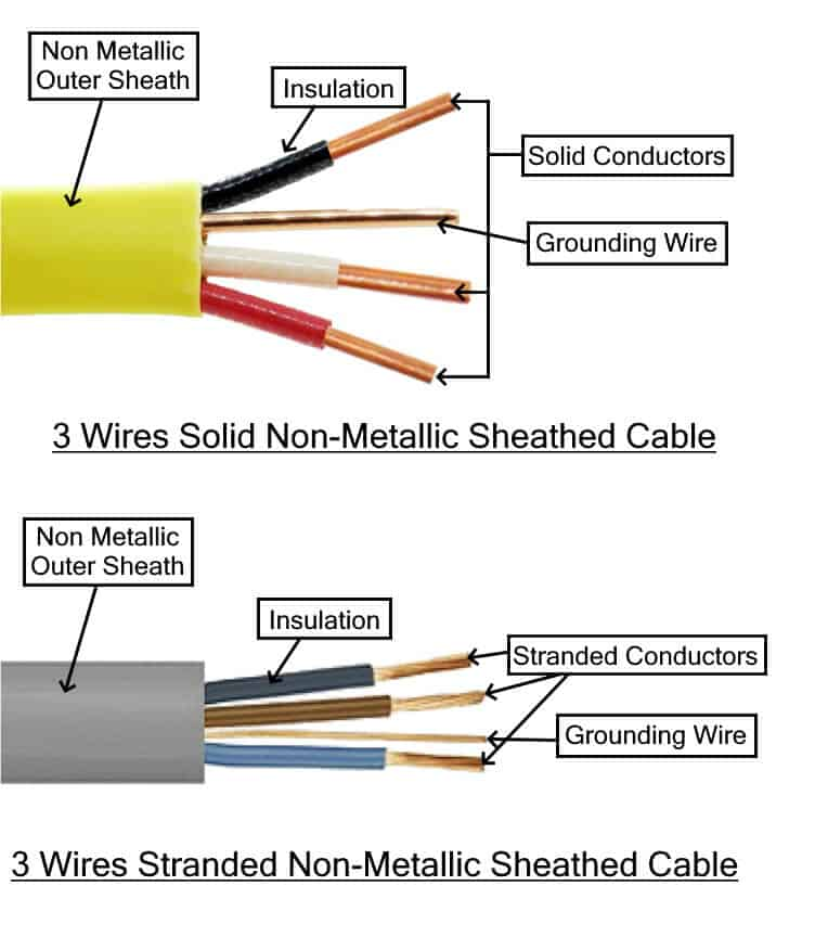 Three Wires Non-metallic sheathed Cable