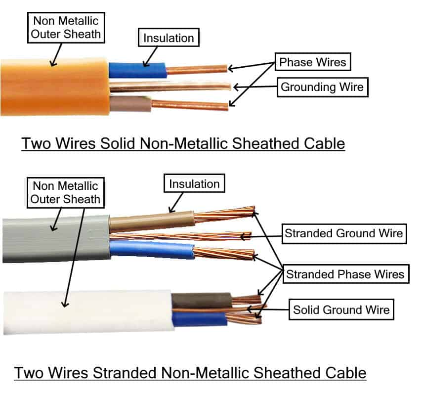 Two Wires Non-metallic sheathed Cable