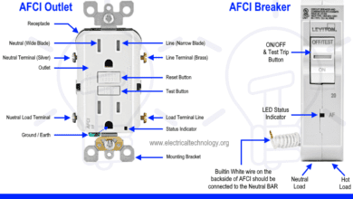 What is AFCI Breaker and AFCI Outlet Receptacle and How to Wire it