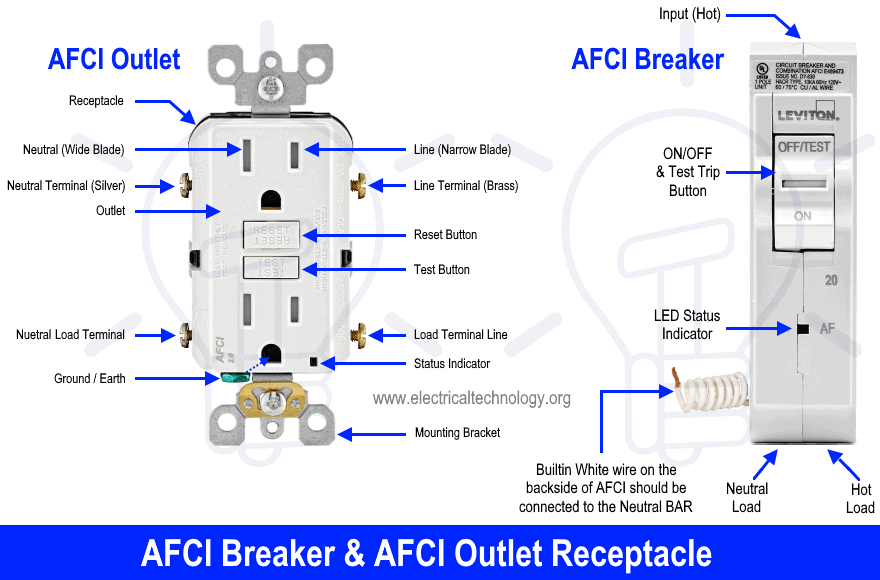 [DIAGRAM_5UK]  How to Wire an AFCI Breaker? Arc Fault Circuit Interrupter Wiring | Arc Fault Wiring Diagram |  | Electrical Technology