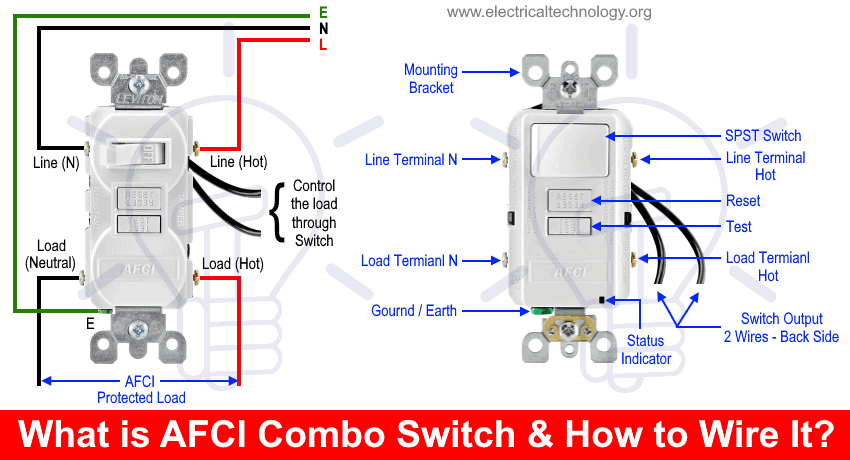 What is an AFCI Combo Switch and How to Wire It
