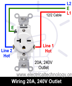Wiring 20A, 240V Outlet