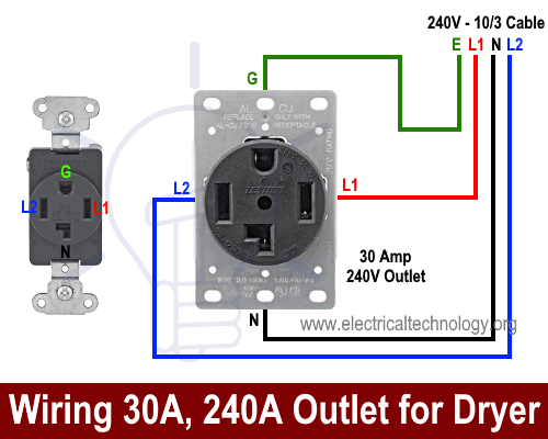 Wiring 30A, 240V Outlet for Dryer