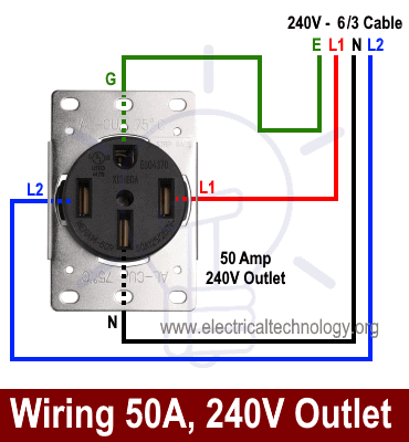 Wiring 50A, 240V Outlet