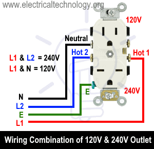 Wiring Combination of 120V and 240V Outlet