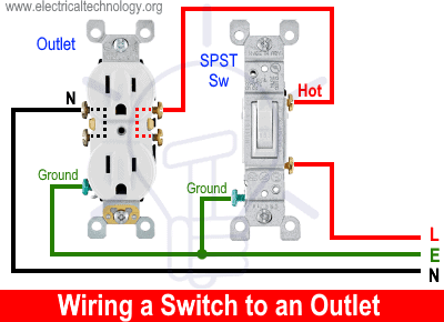 Wiring a Switch to an Outlet
