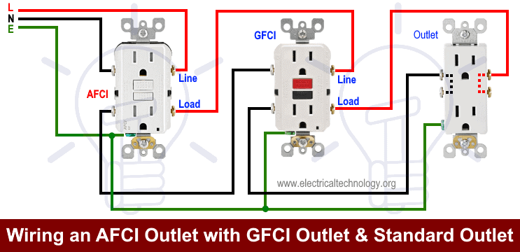 How to Wire AFCI with GFCI and Outlet