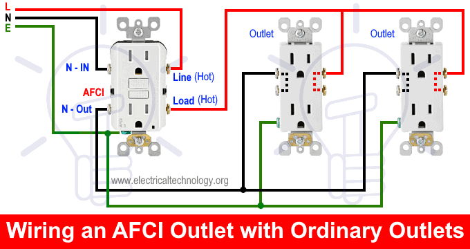 how to wire an afci outlet – arc fault interrupter outlet
