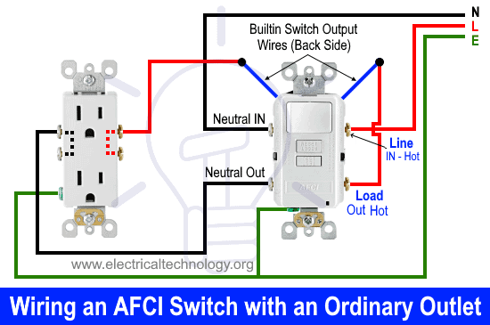 Wiring an AFCI Switch with an Ordinary Outlet