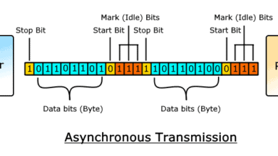 Photo of Difference Between Synchronous and Asynchronous Transmission