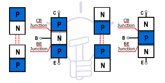BJT Transistor Construction