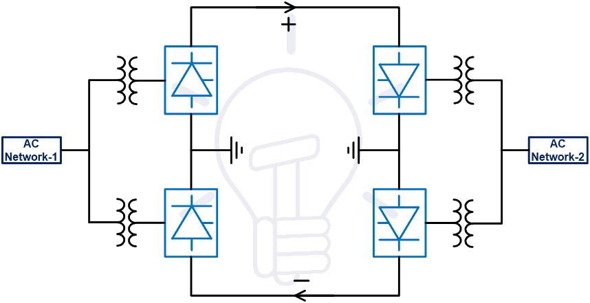 Bipolar HVDC System