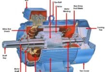 Photo of Three-Phase Induction Motor – Construction, Working, Types & Applications