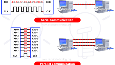 Photo of Difference Between Serial and Parallel Communication