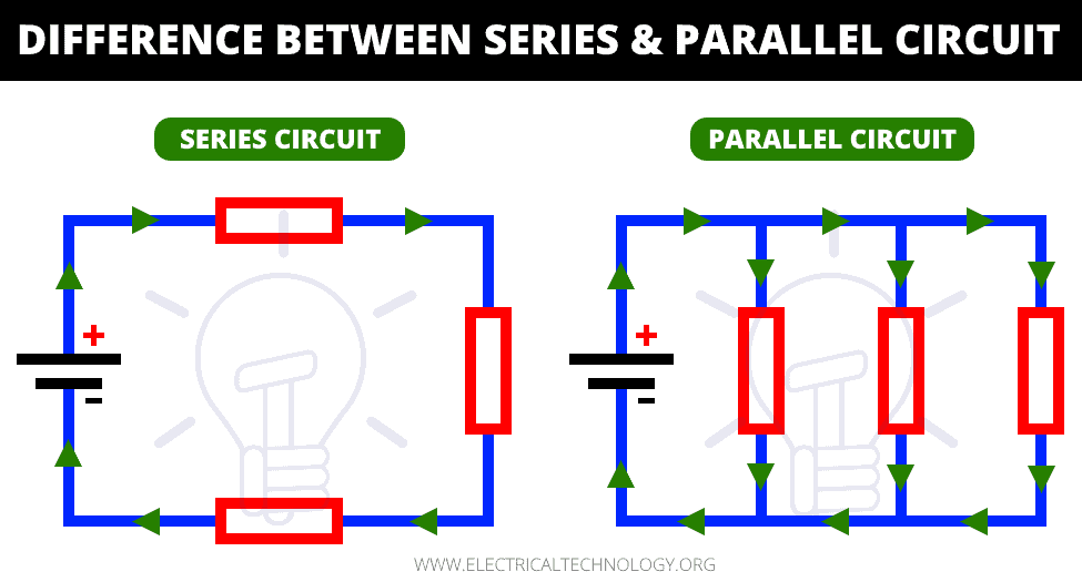 Difference Between Series and Parallel Circuit