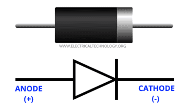 Photo of What is Diode? Construction & Working of PN Junction Diode