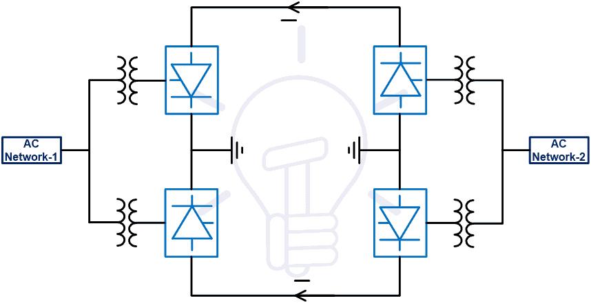 Homopolar HVDC System