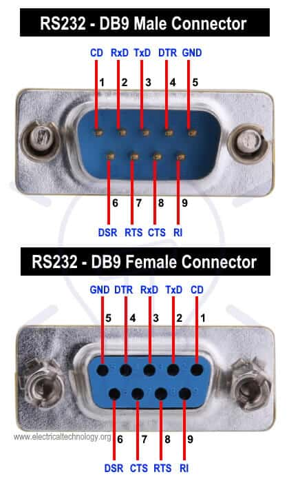 RS232 - DB9 Male and Female Connector Pinout