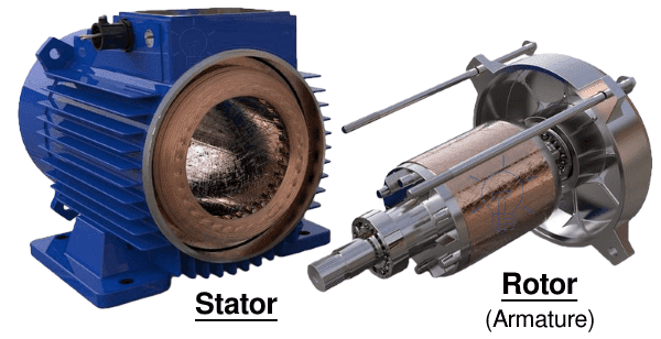 3-Phase Induction Motor Stator and Rotor - Armature