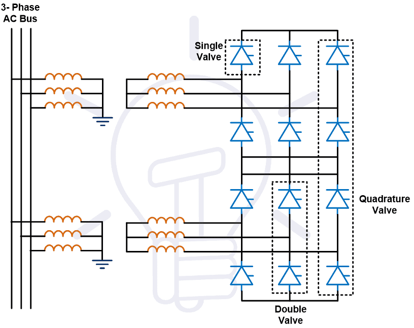 Twelve-pulse Converter Unit