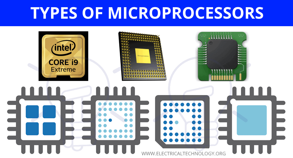 Types of Microprocessors